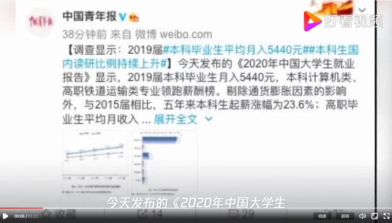 2020年中国大学生就业报告出炉!薪资最高的大学专业竟然是……